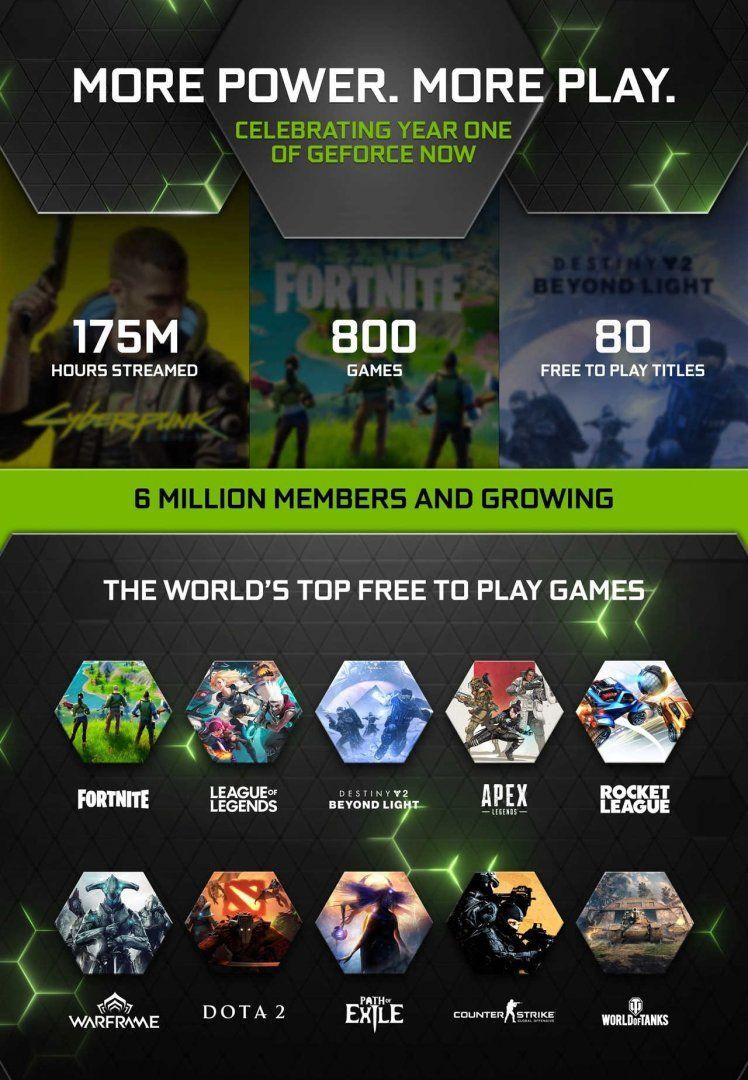 GeForce-NOW-Anniversary-1.jpg
