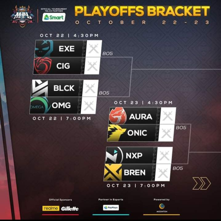MPL-PH Season 6 Playoffs A.jpg