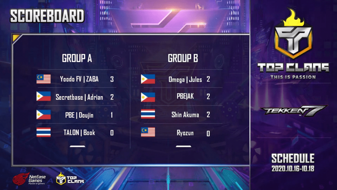Philippines Dominate TEKKEN 7 SEA b.png