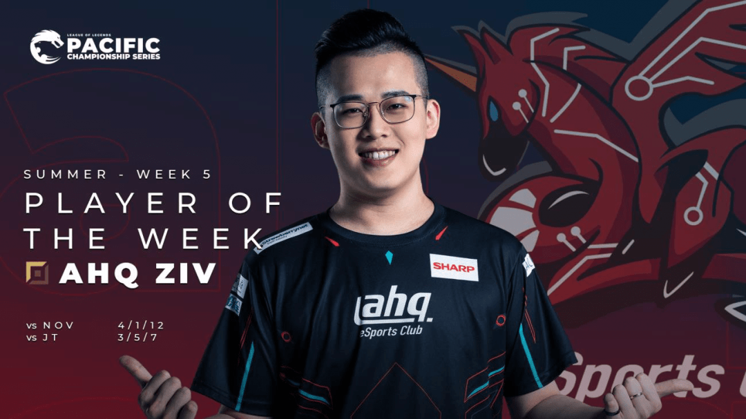 Player of the week - AHQ Ziv.png
