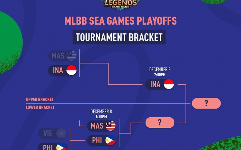 Mobile Legends Sea Games 2019 Day 2 Results
